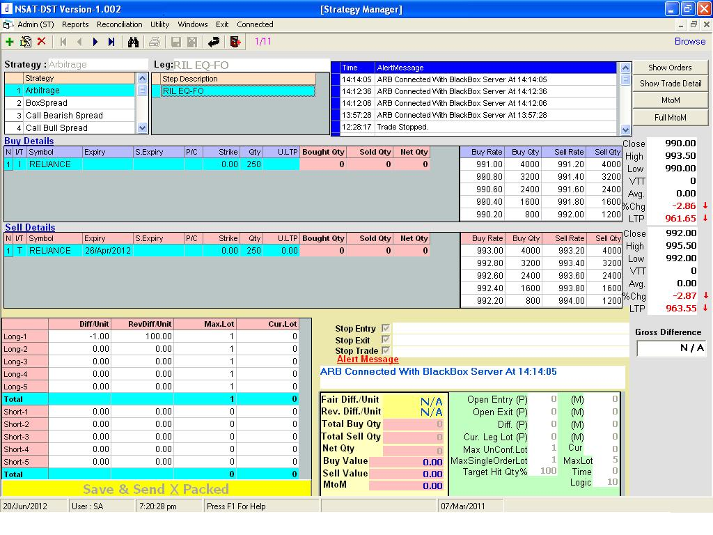 Best trading system software